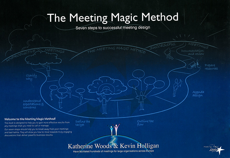 The Meeting Magic® Toolkit
