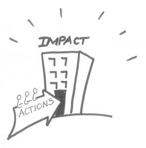 C1 pg2a impact