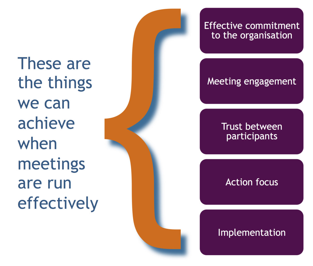 Consultancy Article Image - Effective Meetings - 18-6-15 - KG
