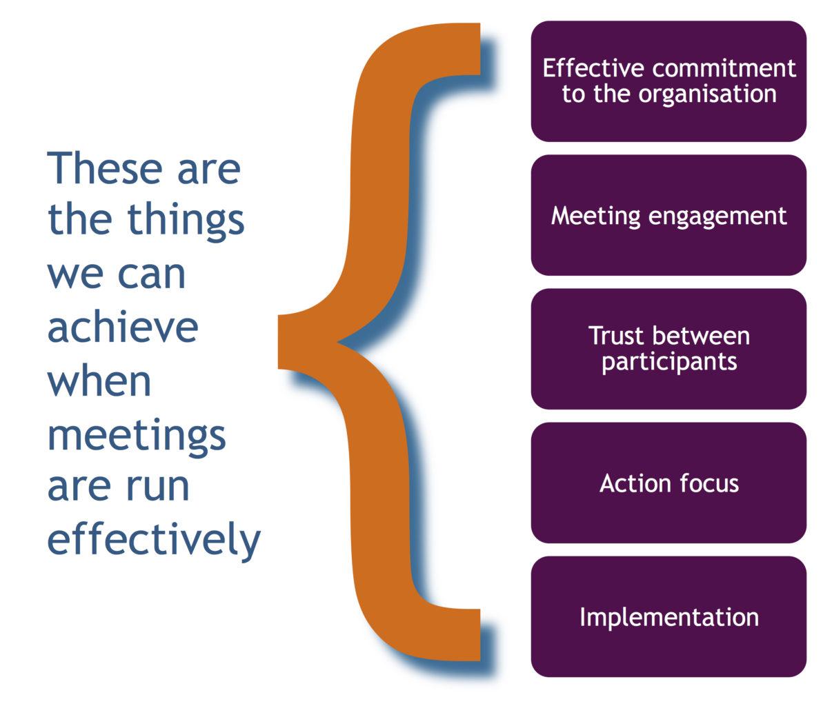 Consultancy Article Image - Effective Meetings - 18-6-15 - KG